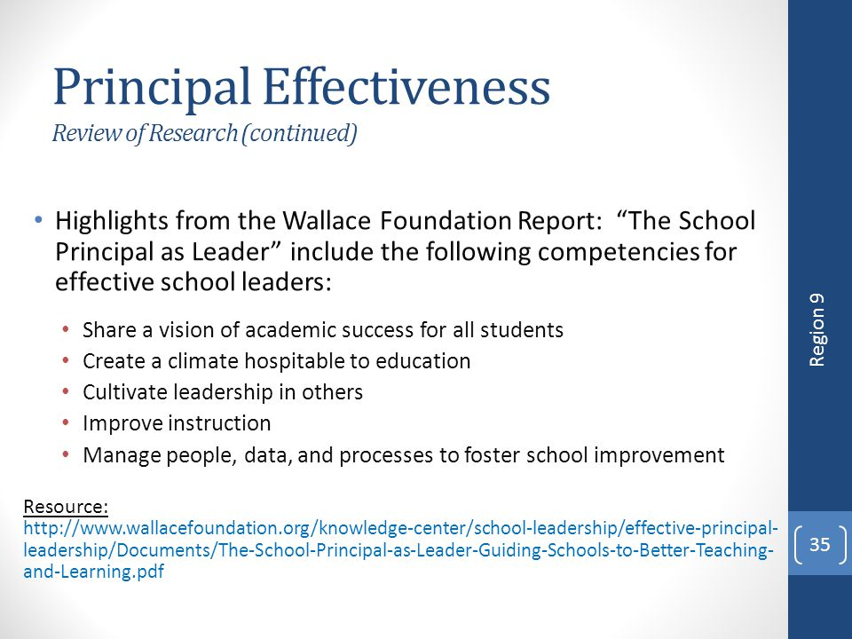 """Principal Effectiveness Review of Research (continued) Highlights from the Wallace Foundation Report: """"The School Principal as Leader"""" include the fol"""