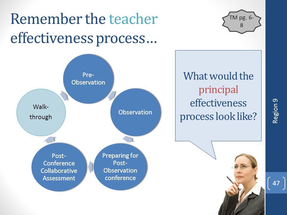 Remember the teacher effectiveness process… What would the principal effectiveness process look like? 47 Pre- Observation Observation Preparing for Po