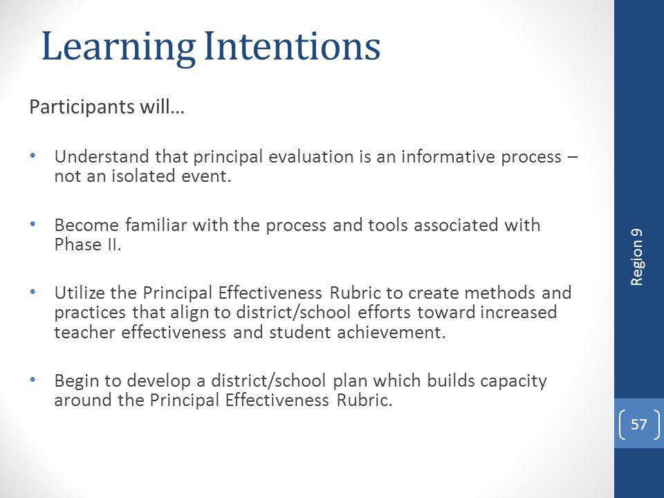 Learning Intentions Participants will… Understand that principal evaluation is an informative process – not an isolated event. Become familiar with th