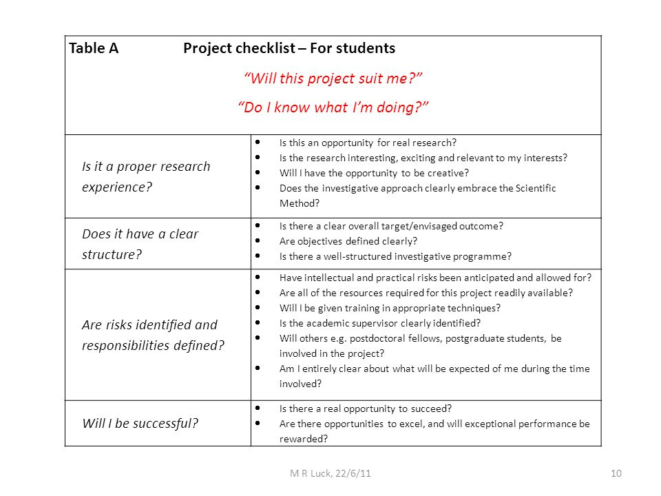 "Table A Project checklist – For students ""Will this project suit me?"" ""Do I know what I'm doing?"" Is it a proper research experience?  Is this an opp"