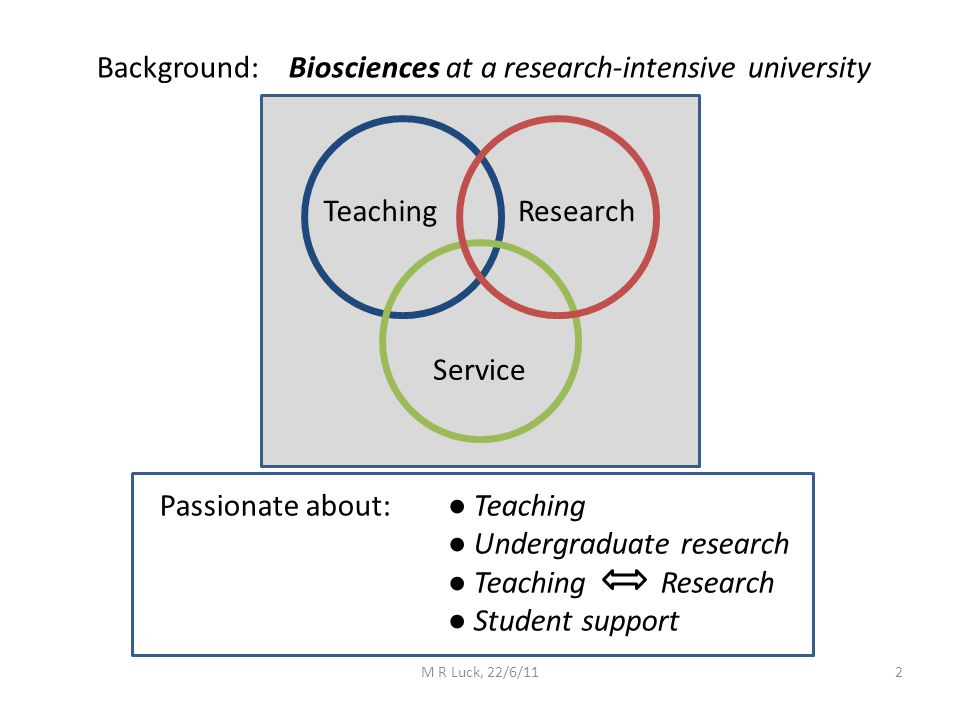 The undergraduate research project and dissertation are alive and well in the biosciences and in most other science disciplines.