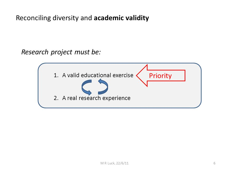 Reconciling diversity and academic validity Research project must be: 1.A valid educational exercise 2.A real research experience Priority 6M R Luck, 22/6/11