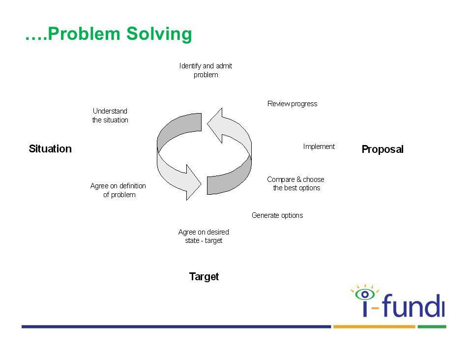 ….Problem Solving
