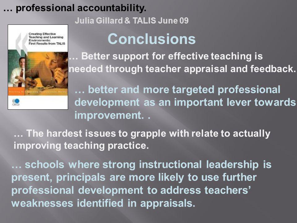 Team Support Collegial Support Accountability Teacher Colleague Coach Supervisor