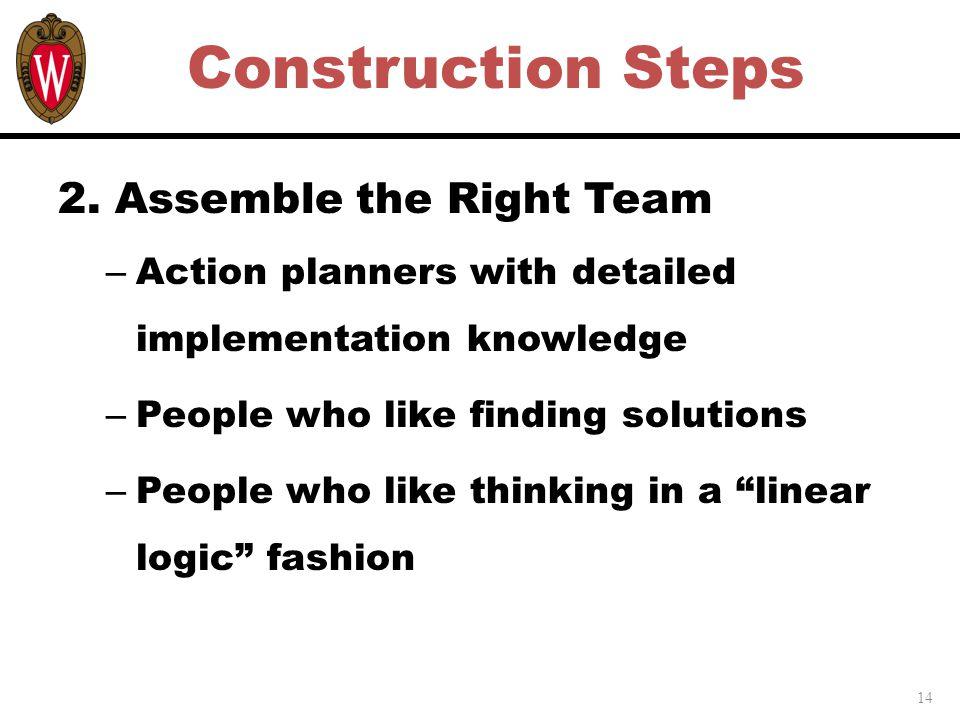 14 Construction Steps 2.