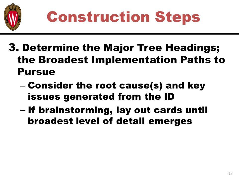 15 Construction Steps 3.