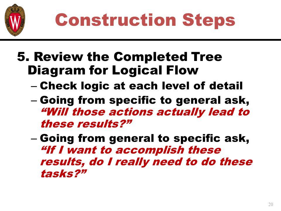 20 Construction Steps 5.