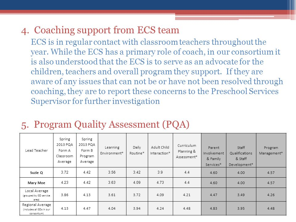 4. Coaching support from ECS team ECS is in regular contact with classroom teachers throughout the year. While the ECS has a primary role of coach, in