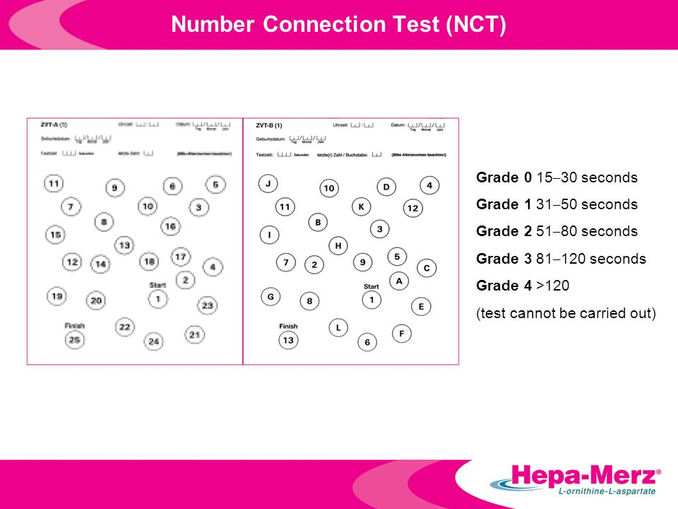 Number Connection Test (NCT) Grade 0 15 – 30 seconds Grade 1 31 – 50 seconds Grade 2 51 – 80 seconds Grade 3 81 – 120 seconds Grade 4 >120 (test canno