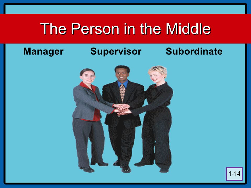 1-14 The Person in the Middle ManagerSupervisorSubordinate