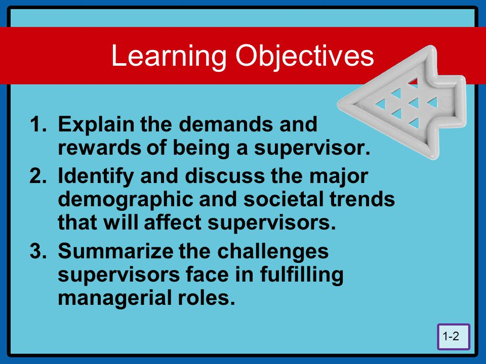 1-2 Learning Objectives 1.Explain the demands and rewards of being a supervisor. 2.Identify and discuss the major demographic and societal trends that