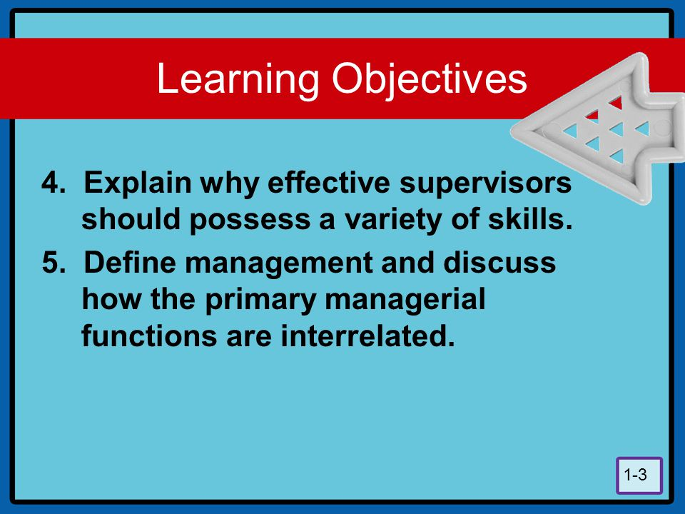 1-3 Learning Objectives 4. Explain why effective supervisors should possess a variety of skills. 5. Define management and discuss how the primary mana