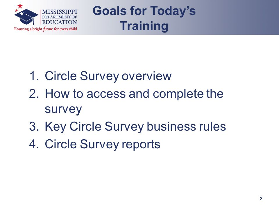 1.Circle Survey overview 2.How to access and complete the survey 3.Key Circle Survey business rules 4.Circle Survey reports Goals for Today's Training 2