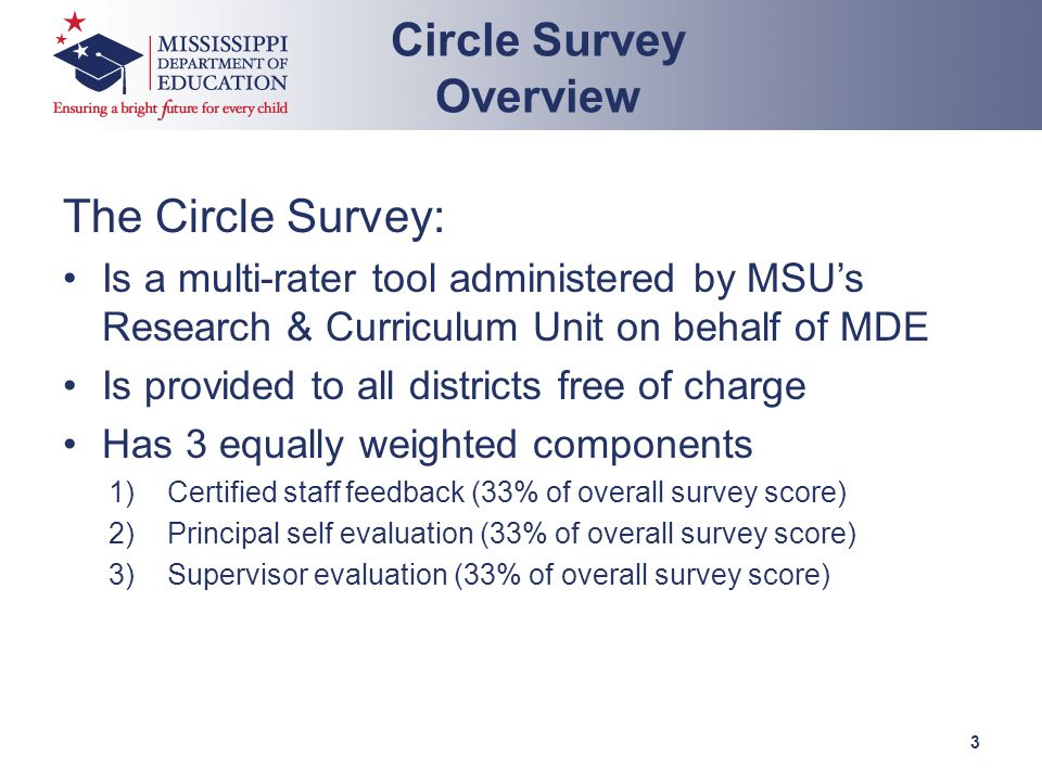 The Circle Survey: Is a multi-rater tool administered by MSU's Research & Curriculum Unit on behalf of MDE Is provided to all districts free of charge Has 3 equally weighted components 1)Certified staff feedback (33% of overall survey score) 2)Principal self evaluation (33% of overall survey score) 3)Supervisor evaluation (33% of overall survey score) Circle Survey Overview 3