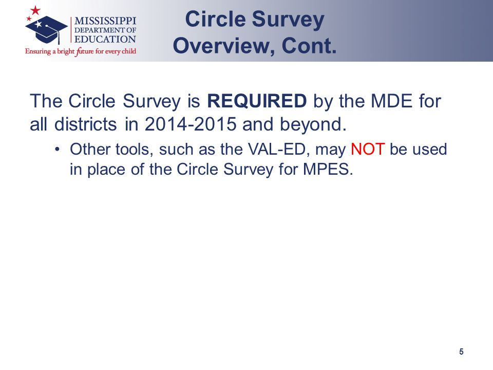 The Circle Survey is REQUIRED by the MDE for all districts in 2014-2015 and beyond.