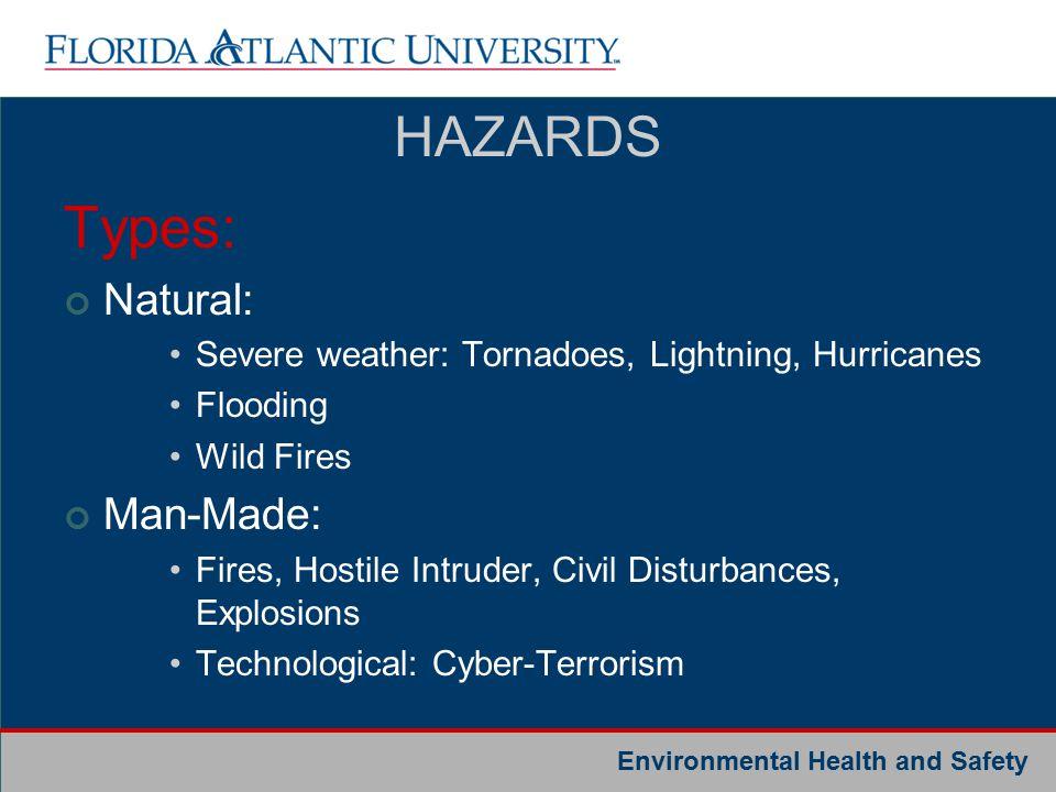 Environmental Health and Safety RISKS OF HAZARDS Impact on human life: injury, illness, death.