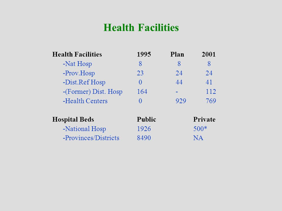 Health Facilities Health Facilities1995 Plan 2001 -Nat Hosp 8 8 8 -Prov.Hosp 23 24 24 -Dist.Ref Hosp 0 44 41 -(Former) Dist.