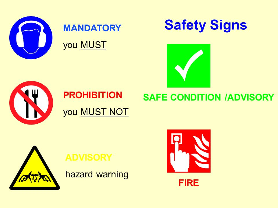 PROHIBITION you MUST NOT MANDATORY you MUST ADVISORY hazard warning SAFE CONDITION /ADVISORY FIRE Safety Signs