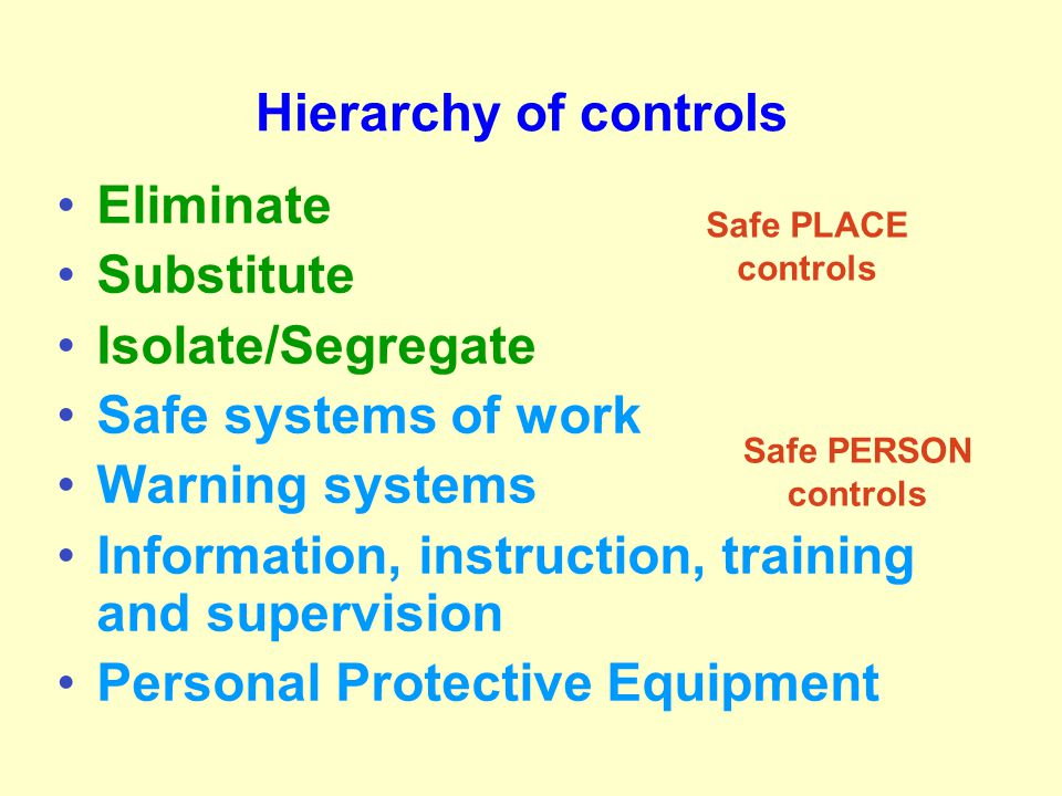 Hierarchy of controls Eliminate Substitute Isolate/Segregate Safe systems of work Warning systems Information, instruction, training and supervision P