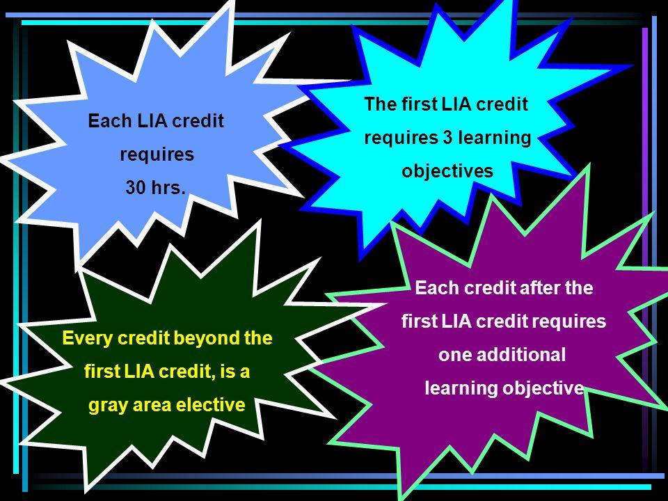 LIA FACTS