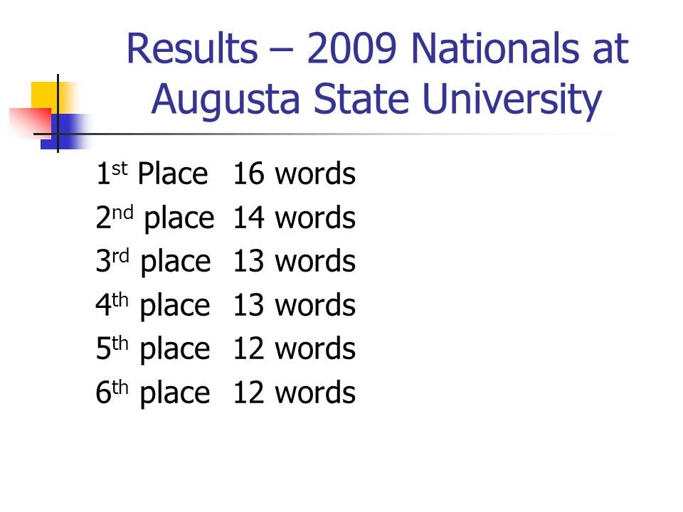 Results – 2009 Nationals at Augusta State University 1 st Place16 words 2 nd place14 words 3 rd place13 words 4 th place13 words 5 th place12 words 6 th place12 words