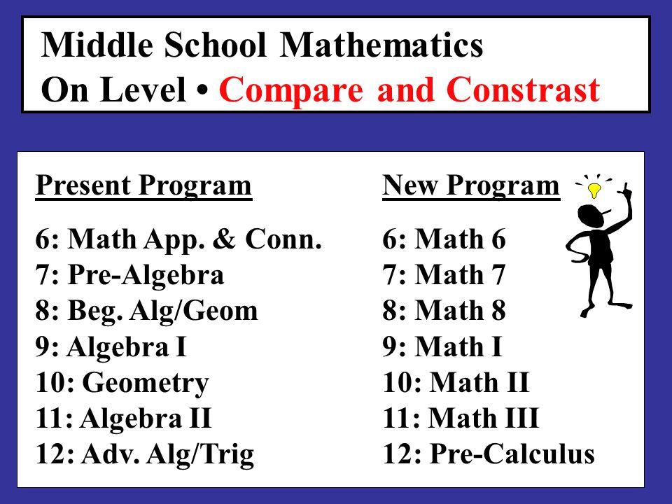 Middle School Mathematics Accelerated- Level I Compare and Contrast Present Program 6: Pre-Algebra 7: BAG 8: Algebra I 9: Geometry 10: Algebra II 11: Adv.
