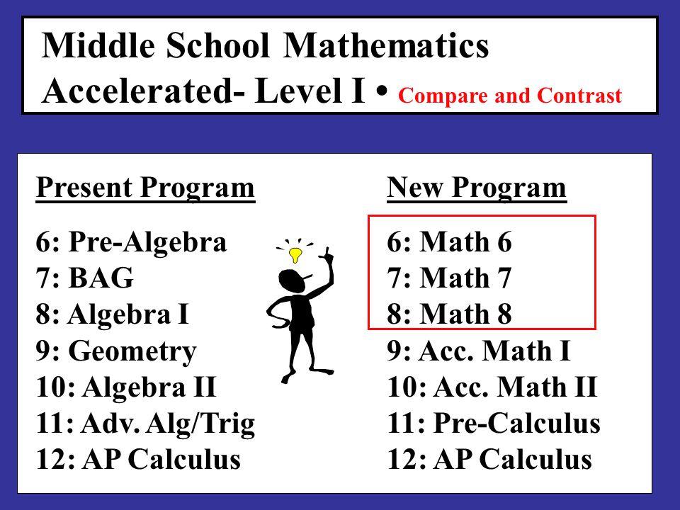Middle School Mathematics Accelerated- Level II Compare and Contrast Present Program 6: Pre-Algebra 7: Algebra I 8: Geometry 9: Algebra II 10: Analysis 11: AP Calculus 12: AP Statistics New Program 6: Math 6 - 7 7: Math 7- 8 8: Acc.