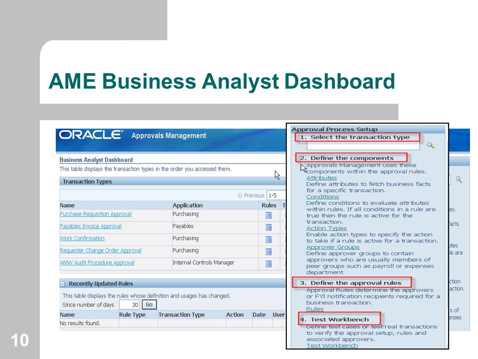 10 AME Business Analyst Dashboard