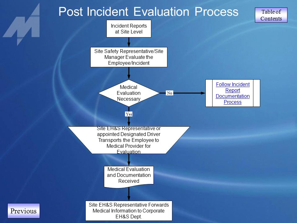Table of Contents Post Incident Evaluation Process Previous Incident Reports at Site Level Site Safety Representative/Site Manager Evaluate the Employ