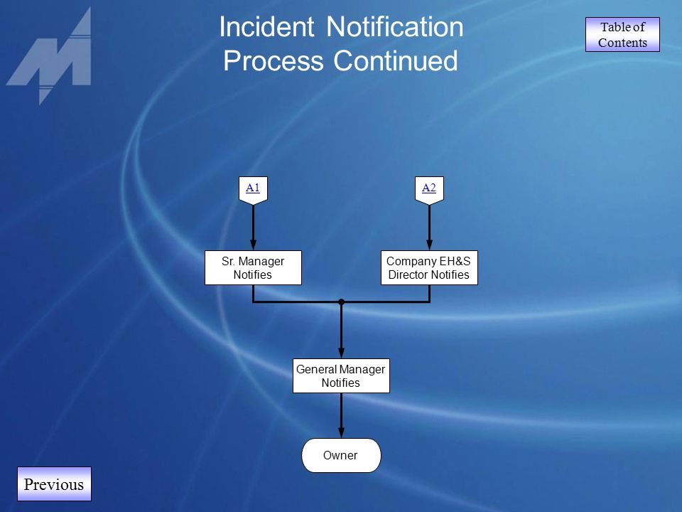 Table of Contents Incident Notification Process Continued Previous General Manager Notifies Sr. Manager Notifies Company EH&S Director Notifies Owner
