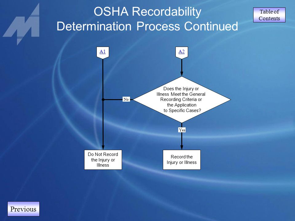 Table of Contents Previous OSHA Recordability Determination Process Continued A1A2 Does the Injury or Illness Meet the General Recording Criteria or t