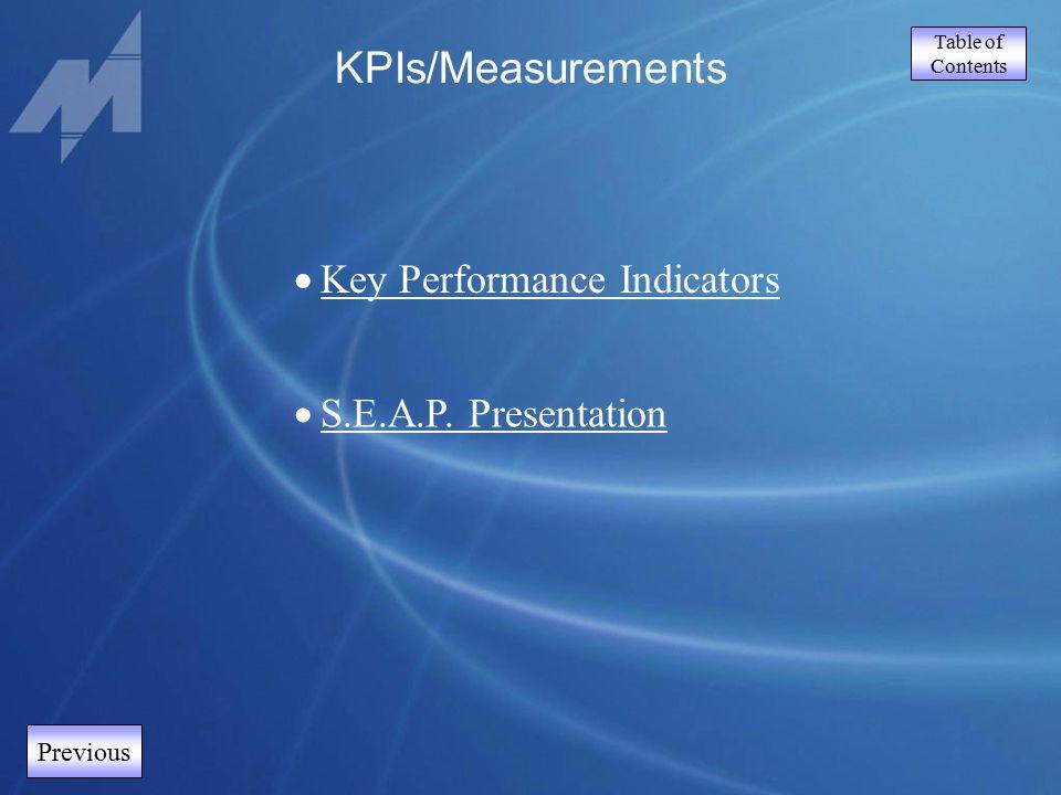 Table of Contents KPIs/Measurements  Key Performance Indicators Key Performance Indicators  S.E.A.P.