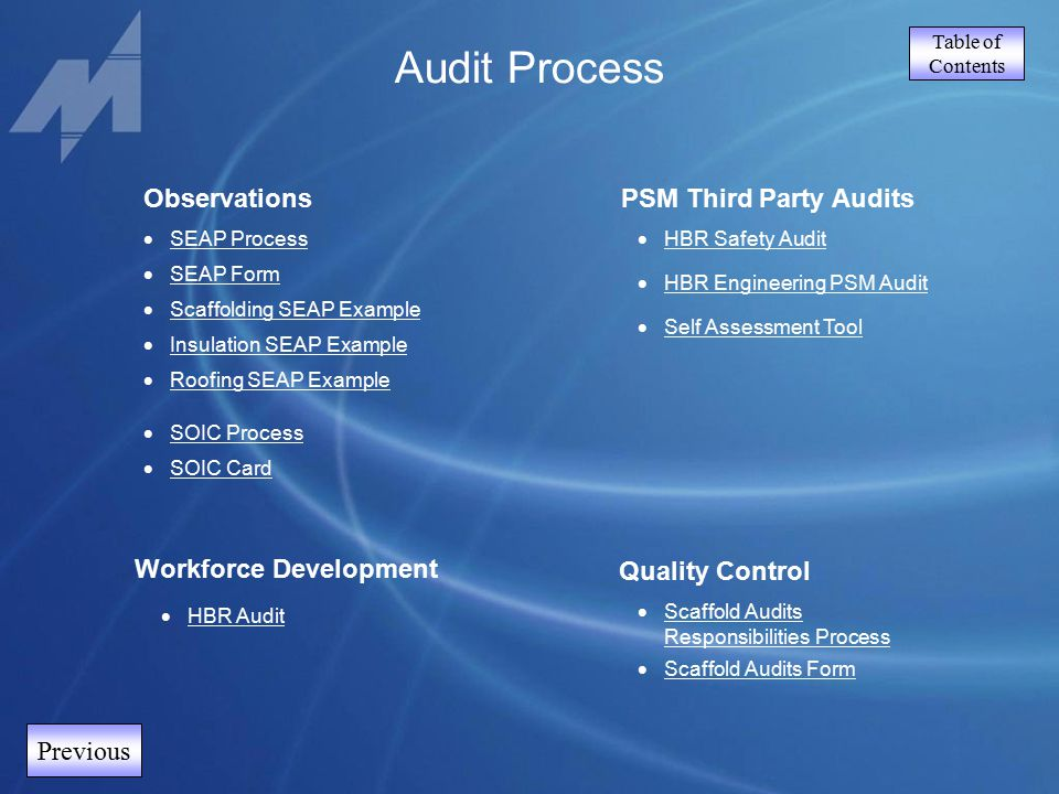 Table of Contents Previous Audit Process ObservationsPSM Third Party Audits Quality Control Workforce Development  HBR Safety Audit HBR Safety Audit