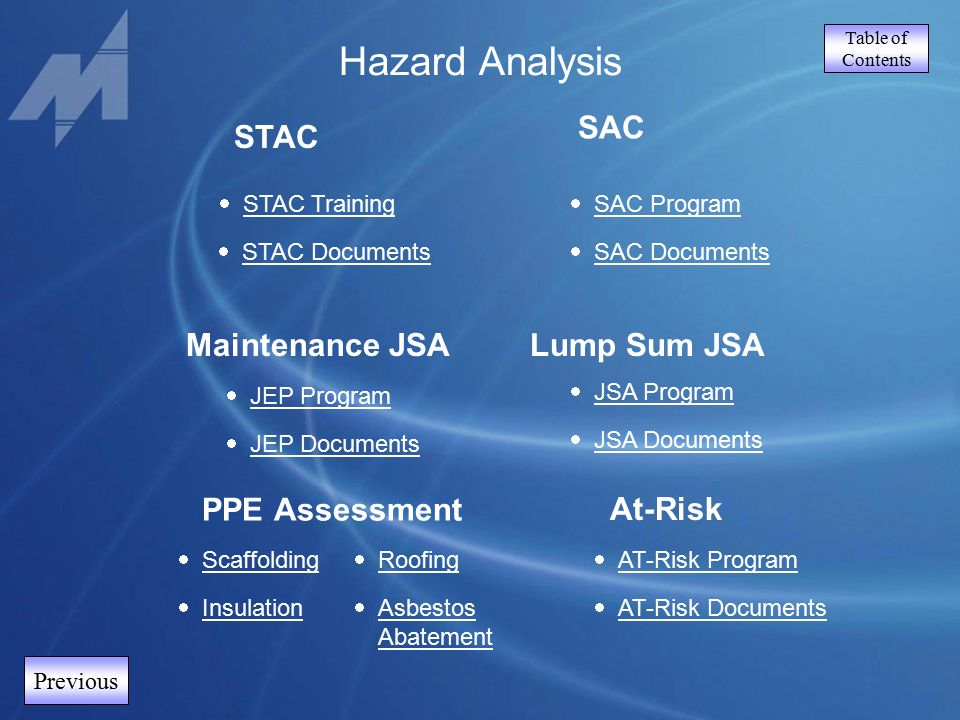 Table of Contents Previous Hazard Analysis STAC Maintenance JSA SAC At-Risk  STAC Training STAC Training  AT-Risk Documents AT-Risk Documents  AT-R