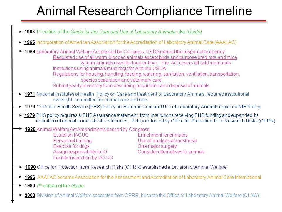 Animal Research Compliance Timeline 1963 1 st edition of the Guide for the Care and Use of Laboratory Animals aka (Guide) 1966 Laboratory Animal Welfare Act passed by Congress, USDA named the responsible agency Regulated use of all warm-blooded animals except birds and purpose bred rats and mice, & farm animals used for food or fiber.