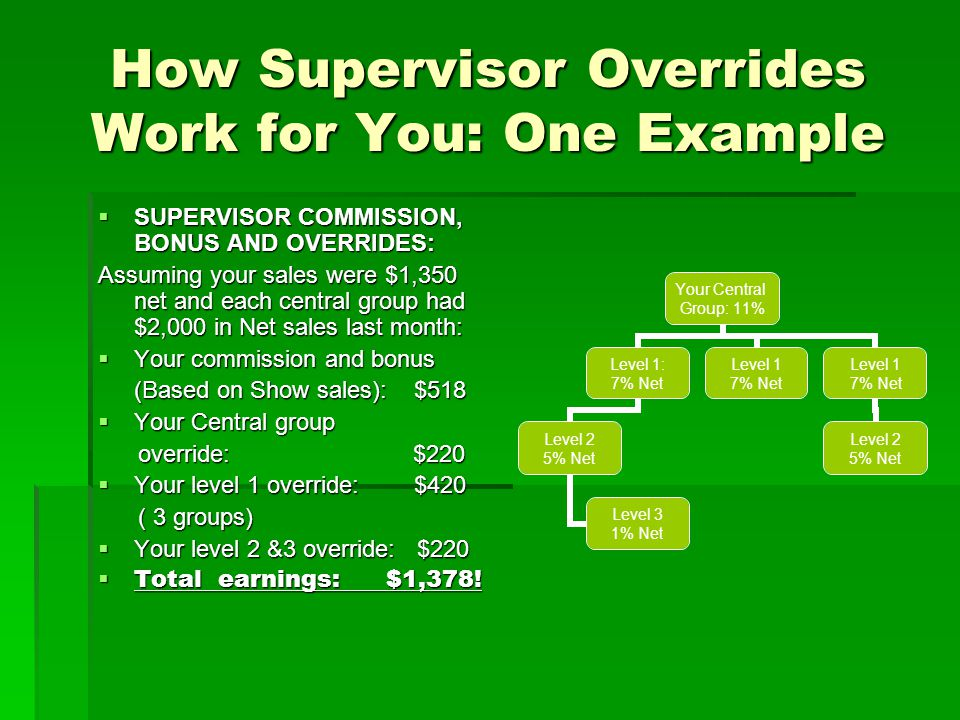 How Supervisor Overrides Work for You: One Example  SUPERVISOR COMMISSION, BONUS AND OVERRIDES: Assuming your sales were $1,350 net and each central group had $2,000 in Net sales last month:  Your commission and bonus (Based on Show sales): $518  Your Central group override: $220 override: $220  Your level 1 override: $420 ( 3 groups) ( 3 groups)  Your level 2 &3 override: $220  Total earnings: $1,378.
