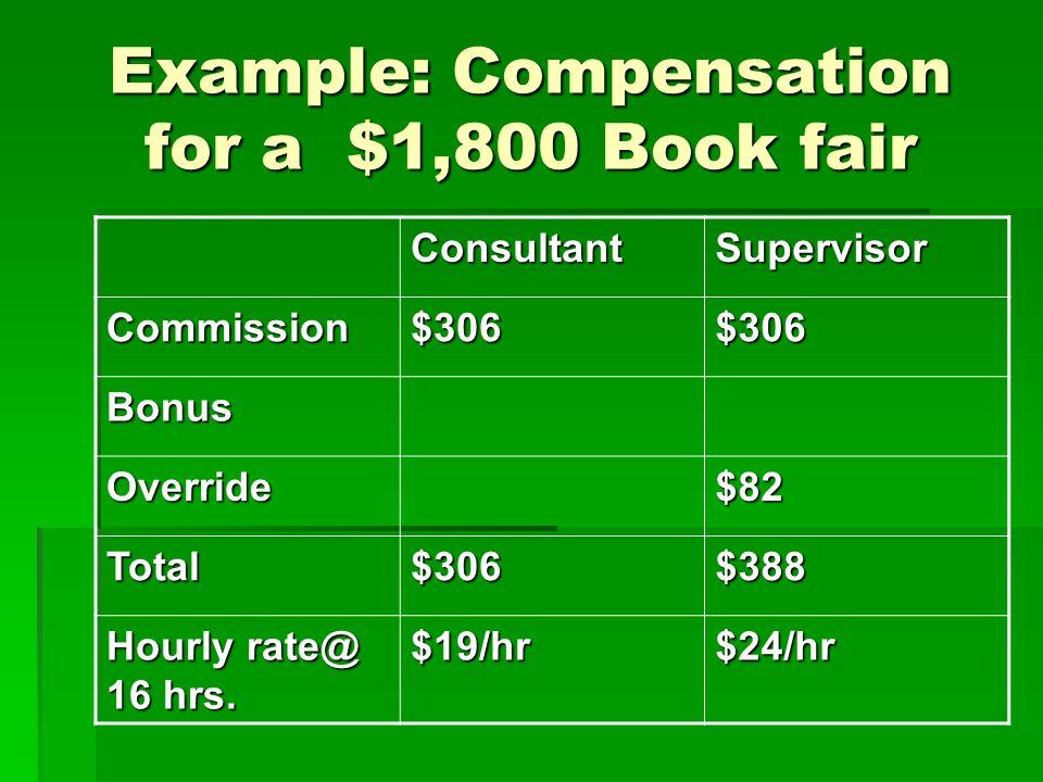 Commission, Bonus & Override for Consultant vs.