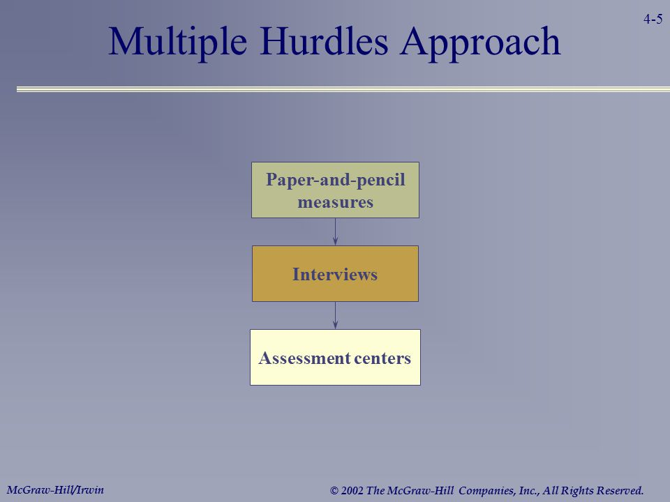 4-5 McGraw-Hill/Irwin © 2002 The McGraw-Hill Companies, Inc., All Rights Reserved. Multiple Hurdles Approach Paper-and-pencil measures Interviews Asse