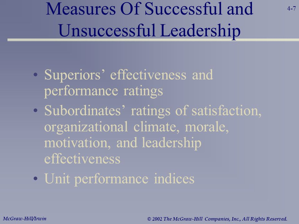 4-7 McGraw-Hill/Irwin © 2002 The McGraw-Hill Companies, Inc., All Rights Reserved. Measures Of Successful and Unsuccessful Leadership Superiors' effec