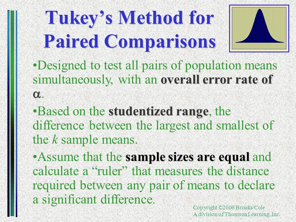 Copyright ©2006 Brooks/Cole A division of Thomson Learning, Inc. Tukey's Method for Paired Comparisons overall error rate of Designed to test all pai