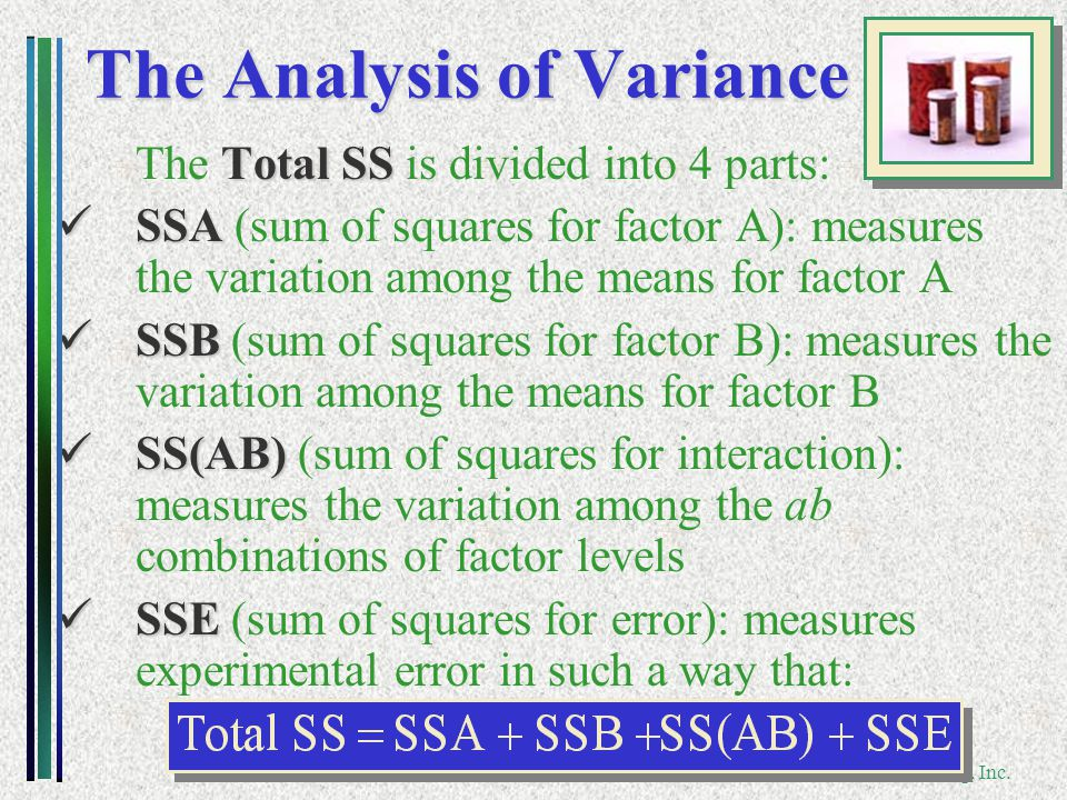 Copyright ©2006 Brooks/Cole A division of Thomson Learning, Inc. The Analysis of Variance Total SS The Total SS is divided into 4 parts: SSA SSA (sum