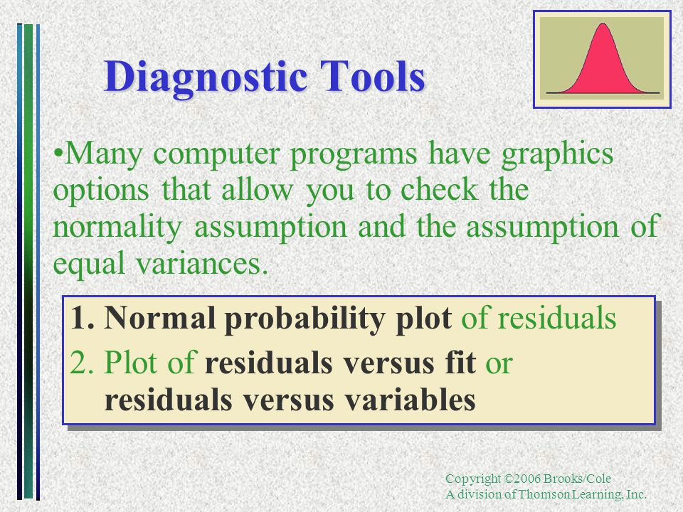 Copyright ©2006 Brooks/Cole A division of Thomson Learning, Inc. Diagnostic Tools 1.Normal probability plot of residuals 2.Plot of residuals versus fi