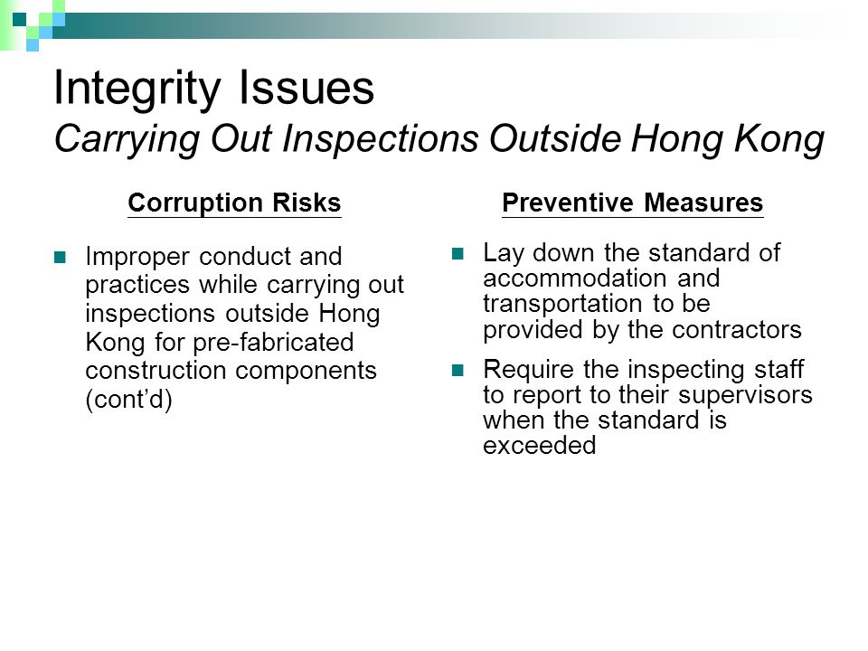 Integrity Issues Carrying Out Inspections Outside Hong Kong Corruption Risks Improper conduct and practices while carrying out inspections outside Hong Kong for pre-fabricated construction components (cont'd) Preventive Measures Lay down the standard of accommodation and transportation to be provided by the contractors Require the inspecting staff to report to their supervisors when the standard is exceeded