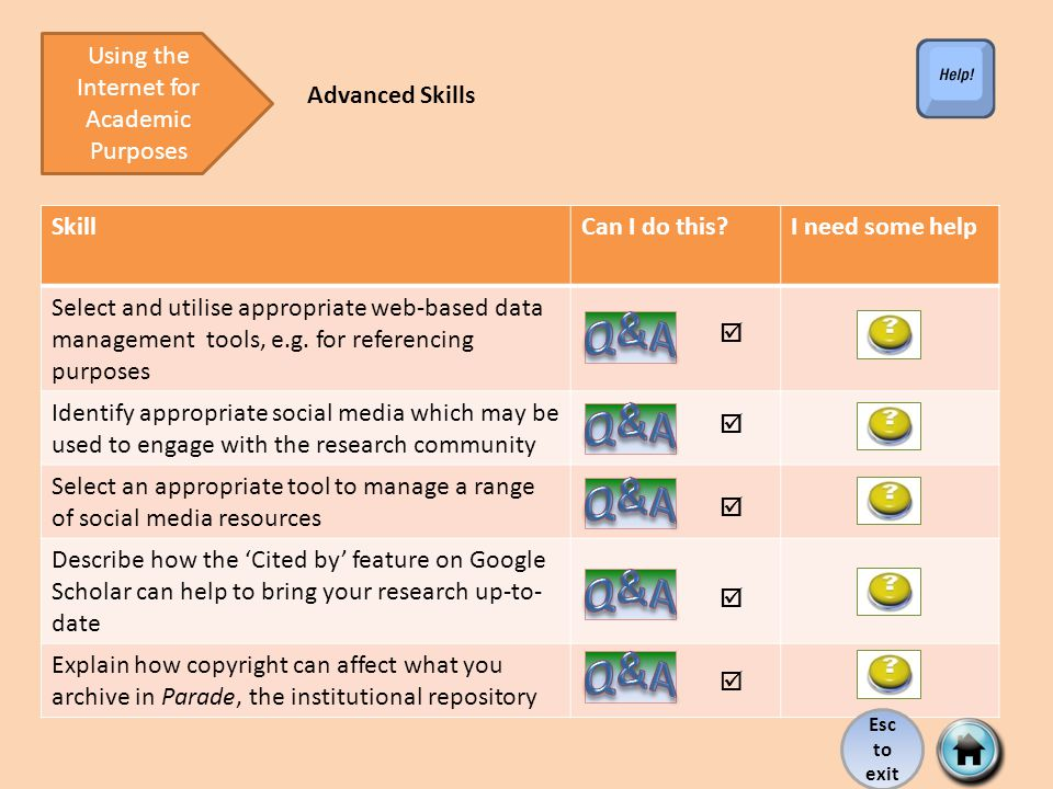 Advanced Skills SkillCan I do this?I need some help Select and utilise appropriate web-based data management tools, e.g. for referencing purposes Iden