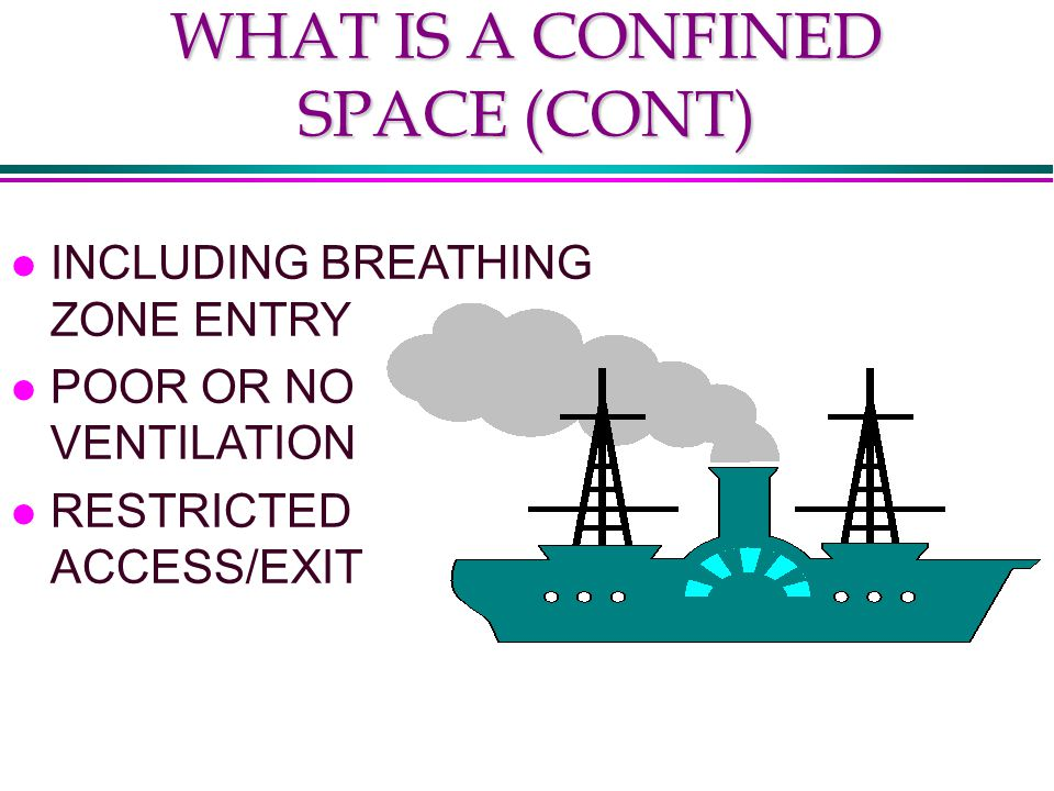 WHAT IS A CONFINED SPACE (CONT) l INCLUDING BREATHING ZONE ENTRY l POOR OR NO VENTILATION l RESTRICTED ACCESS/EXIT