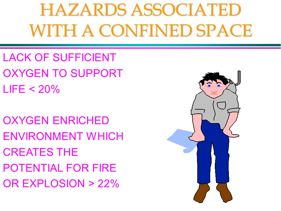 HAZARDS ASSOCIATED WITH A CONFINED SPACE LACK OF SUFFICIENT OXYGEN TO SUPPORT LIFE < 20% OXYGEN ENRICHED ENVIRONMENT WHICH CREATES THE POTENTIAL FOR FIRE OR EXPLOSION > 22%