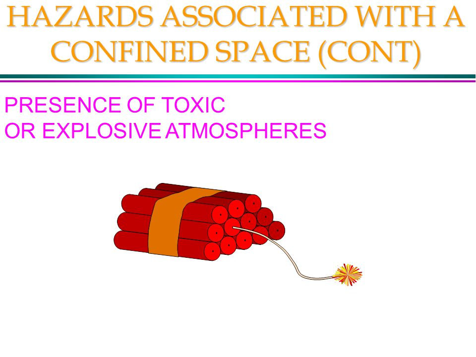 HAZARDS ASSOCIATED WITH A CONFINED SPACE (CONT) PRESENCE OF TOXIC OR EXPLOSIVE ATMOSPHERES