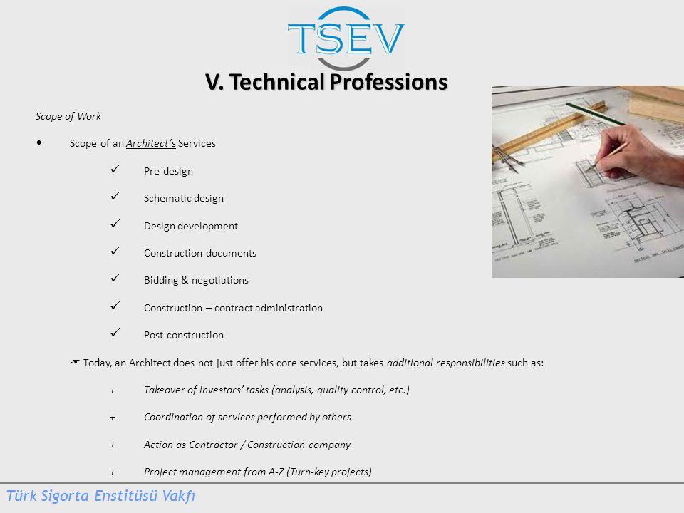 V. Technical Professions Scope of Work Scope of an Architect's Services Pre-design Schematic design Design development Construction documents Bidding