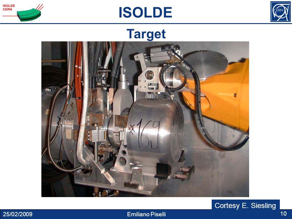 25/02/2009 Emiliano Piselli 10 Target ISOLDE Cortesy E. Siesling
