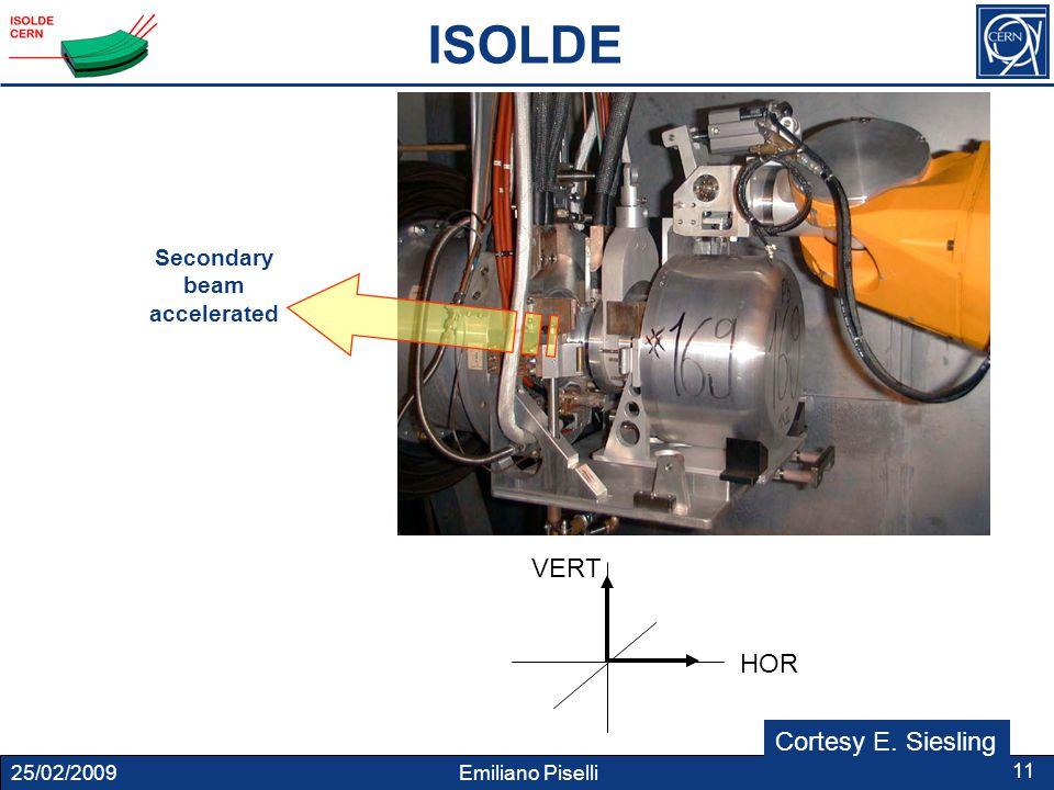 25/02/2009 Emiliano Piselli 11 Secondary beam accelerated HOR VERT ISOLDE Cortesy E. Siesling